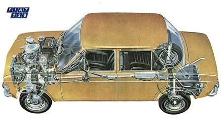 FIAT 128 Berlina (1970)